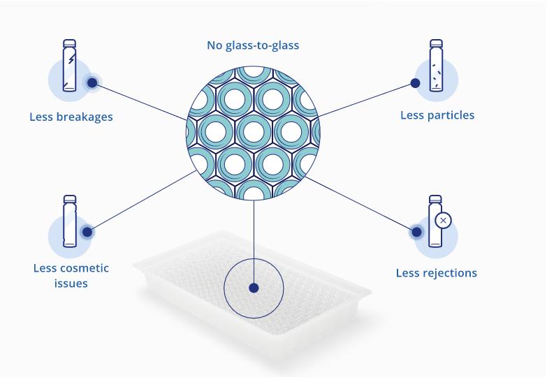 OMI EZ-Fill Sterile Vials